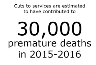 30,000 premature deaths attributed to service cuts