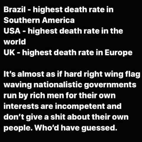Brazil - highest death rate in SA: USA - highest death rate in the world: UK - hightest death rate in Europe ...